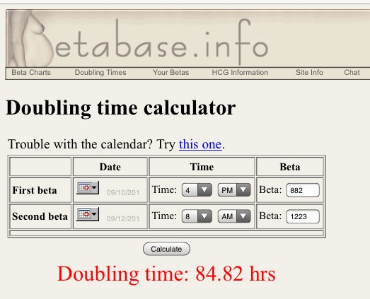 Hcg Doubling Calculator Ivf Hcg Levels Calculator Omni